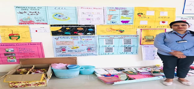 Exhibition of Teaching learning Material Prepared by Teacher Trainee